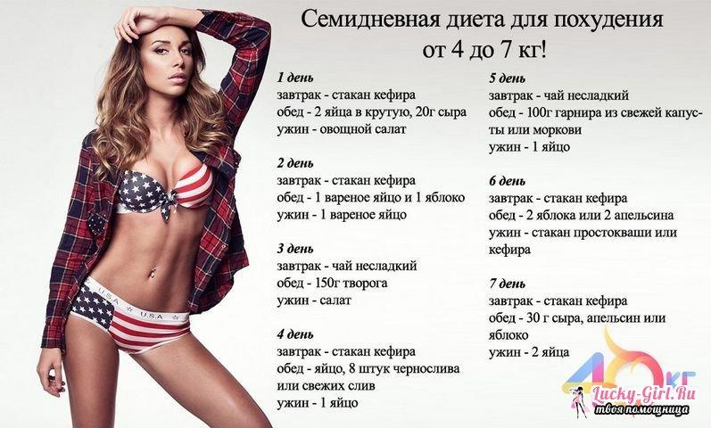 nedelnaja-dieta-dlja-pohudenija-zhivota_4.jpg