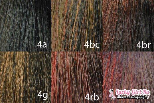 Краска для волос Матрикс (Matrix): палитра