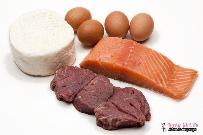 Протеин: побочные эффекты. В чем польза протеина? Вред протеина: влияние на организм