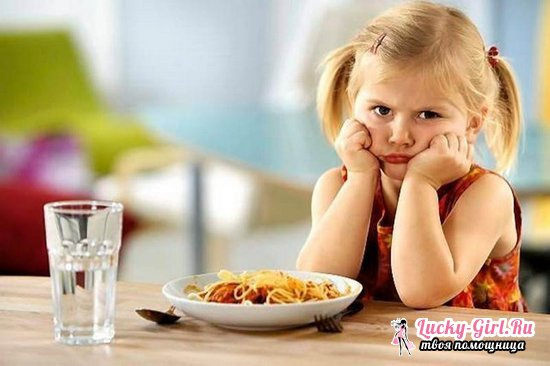 Частая или постоянная отрыжка воздухом без запаха после еды: причины и лечение
