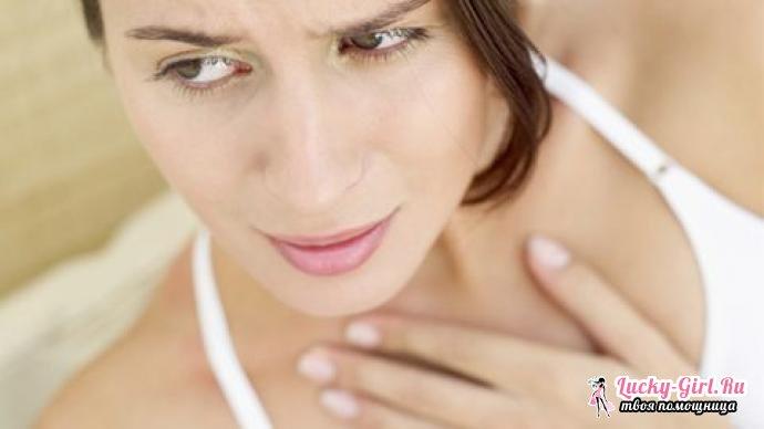 Жжение в груди: основные причины. Отчего появляется жжение в грудине?