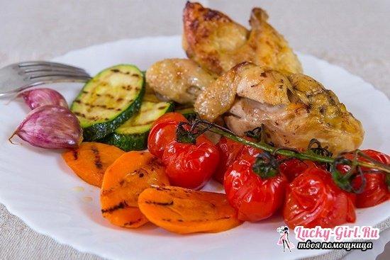 Курица по-французски: рецепт с фото