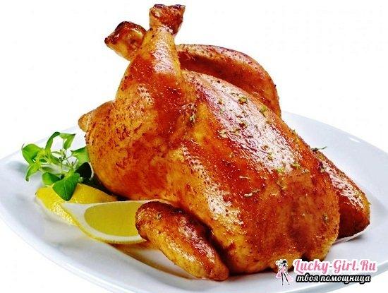 Курица в медово-горчичном соусе в духовке и мультиварке