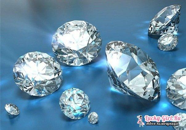 Драгоценные камни: фото и название. Влияние камней на человека