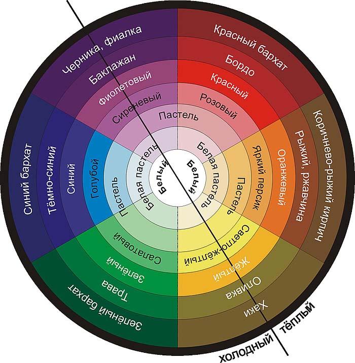 Colorschemeru цветовой круг онлайн подбор цветов и