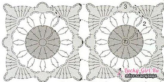 Жилетка для девочки крючком: схемы для начинающих