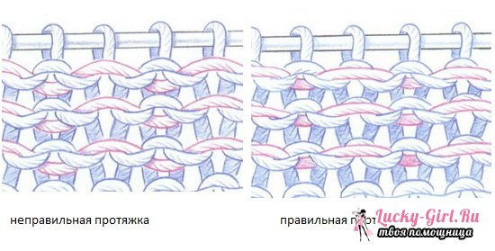 Жаккардовые узоры спицами: схемы и описание