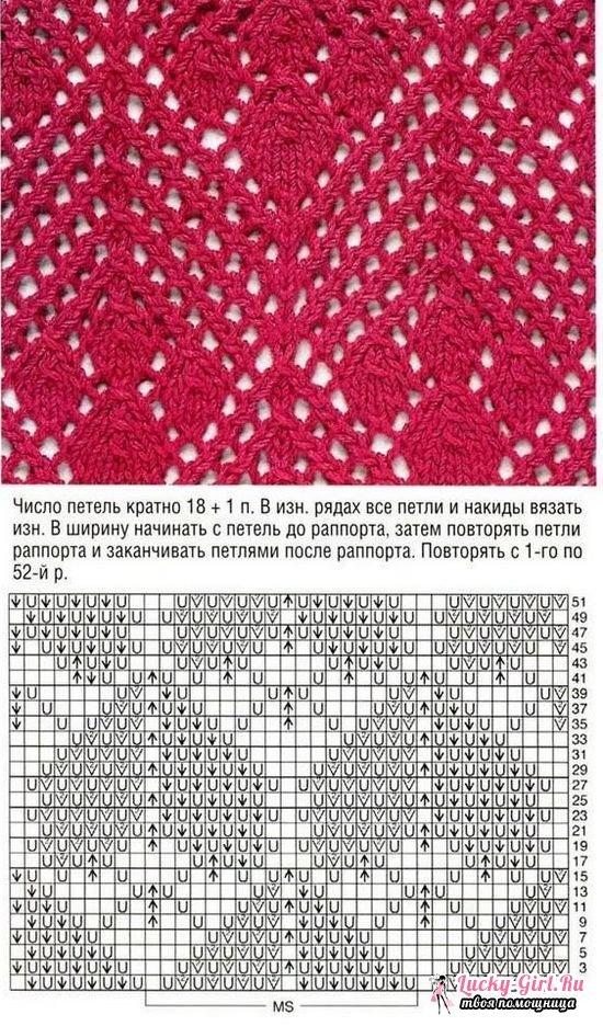 Ажурная кофточка спицами: схемы и описание