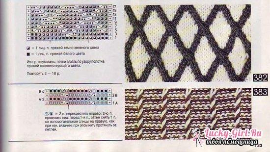 Как вязать двухцветные узоры спицами: схемы и описание