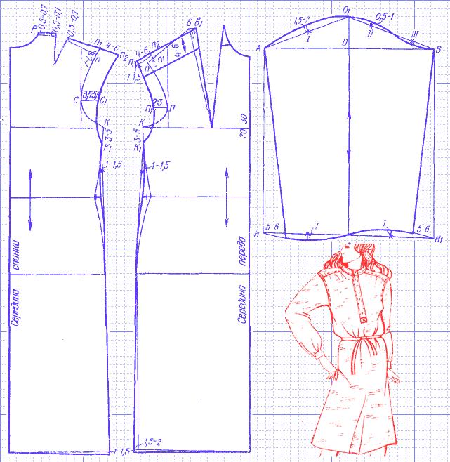 Выкройки платьев рубашки