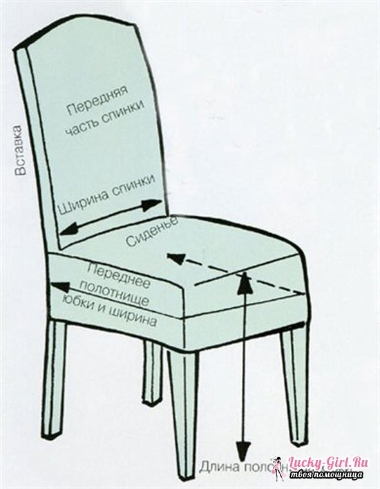 Как обновить мебель: своими руками шьем по простым выкройкам чехол на стул со спинкой и без