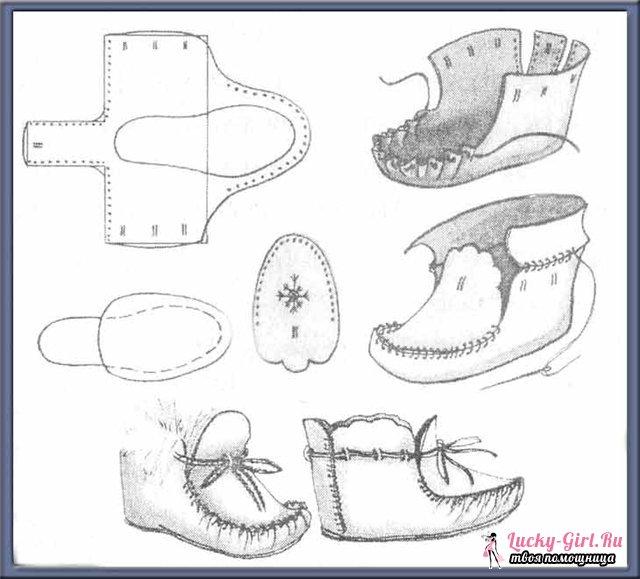 Обувь для кукол своими руками с выкройками