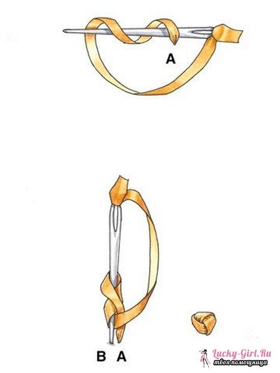 Французский узелок: вышивка и ее особенности, мастер класс