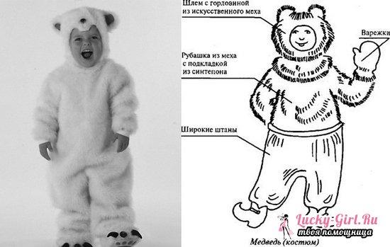 Костюм медведя своими руками: способ пошива, выкройки и рекомендации