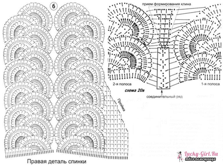 Ленточное кружево крючком: схемы. Ленточное кружево: модель вечернего платья со схемой вязания