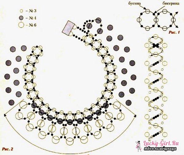 Ожерелье из бисера: как сделать своими руками? Ожерелье из бисера: схемы