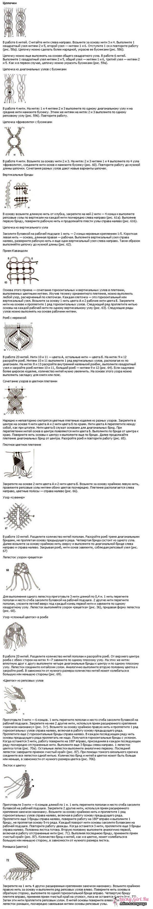 Макраме для начинающих. Основы техники и схемы базовых плетений