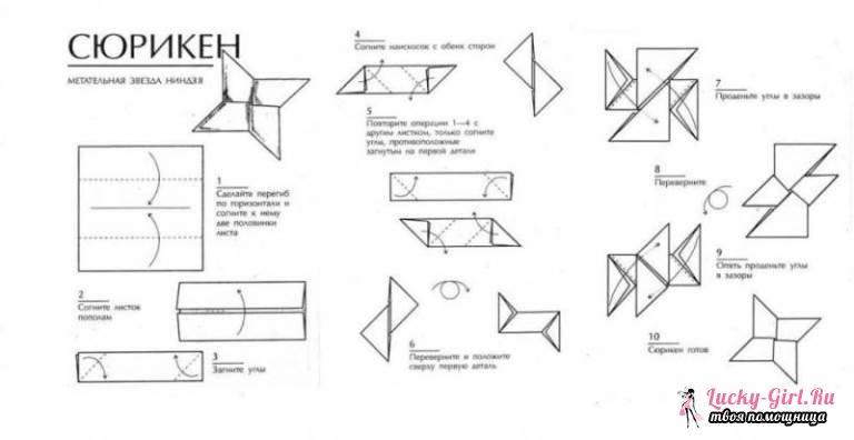 Оригами сюрикен. Что такое сюрикен? Как сделать сюрикен из бумаги?