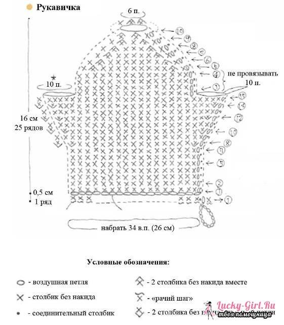 Вязание мочалок крючком для начинающих: схемы