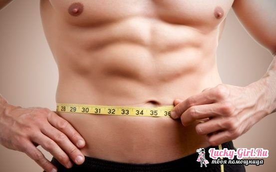 Недельная диета для похудения живота и боков контролировать свои порции