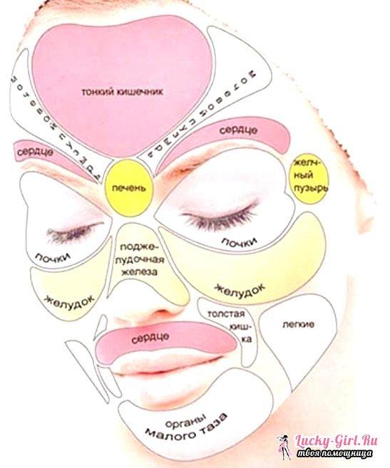 Проблемы с кожей лица из за кишечника различными химическими