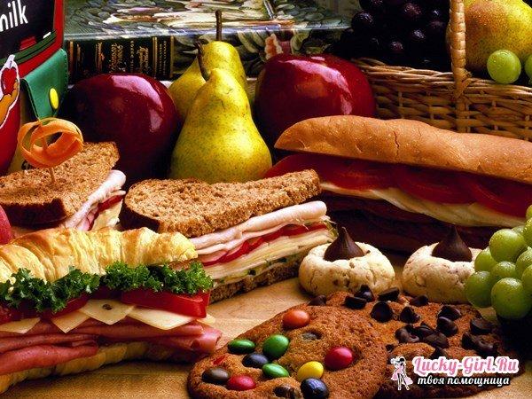 Калорийность готовых блюд: как рассчитать? Таблица калорийности готовых блюд