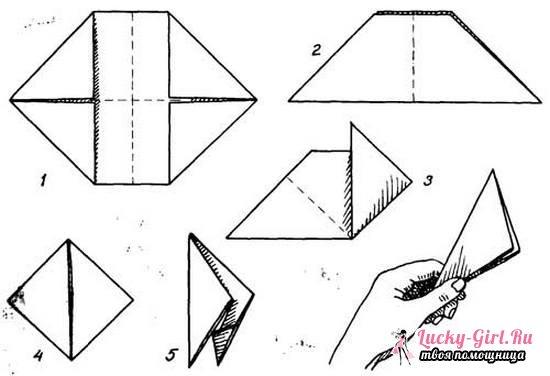Как сделать хлопушку из бумаги?