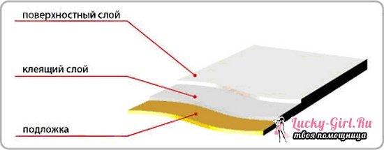 Термотрансферная бумага своими руками: как нанести рисунок на ткань?
