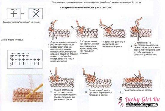 Красивая обвязка горловины крючком - схемы