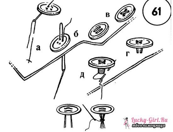 Как пришить пуговицу: способы для различных видов фурнитуры