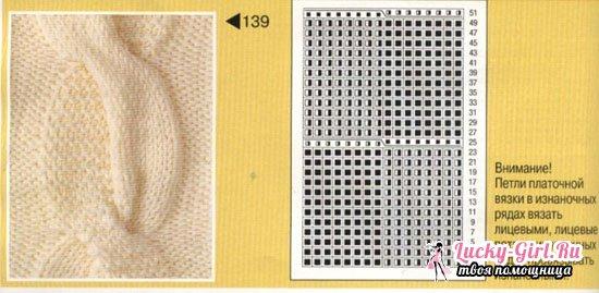 Лало кардиган: схема вязания, фото и особенности модели