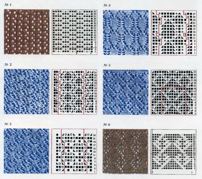 Условные обозначения схем при вязании спицами. Сокращения, обозначения петель и узоров