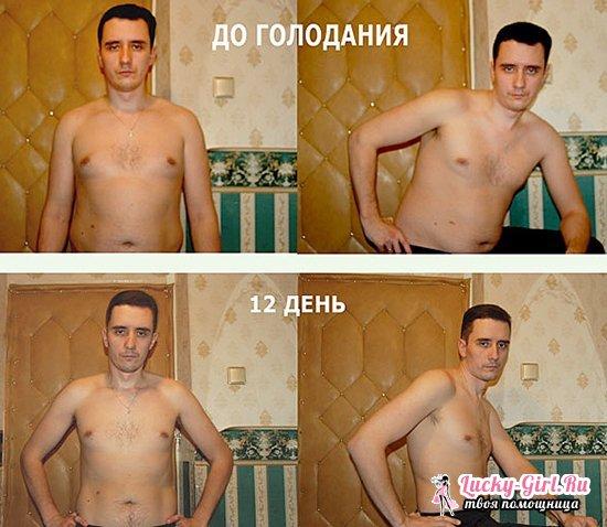 Похудение При Голодании. Правильное голодание для похудения