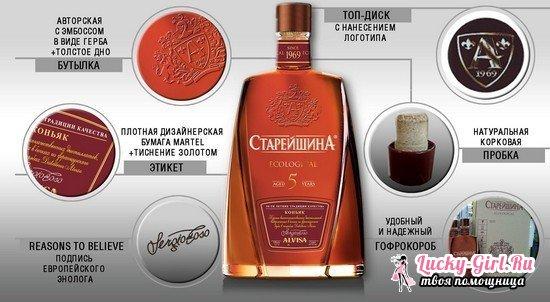Какой коньяк самый лучший из недорогих? Какой напиток хорошо подарить мужчине?