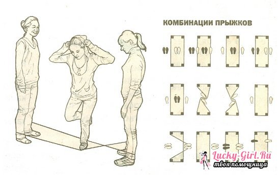 Как играть в резиночку на ногах и руках: правила развлечения